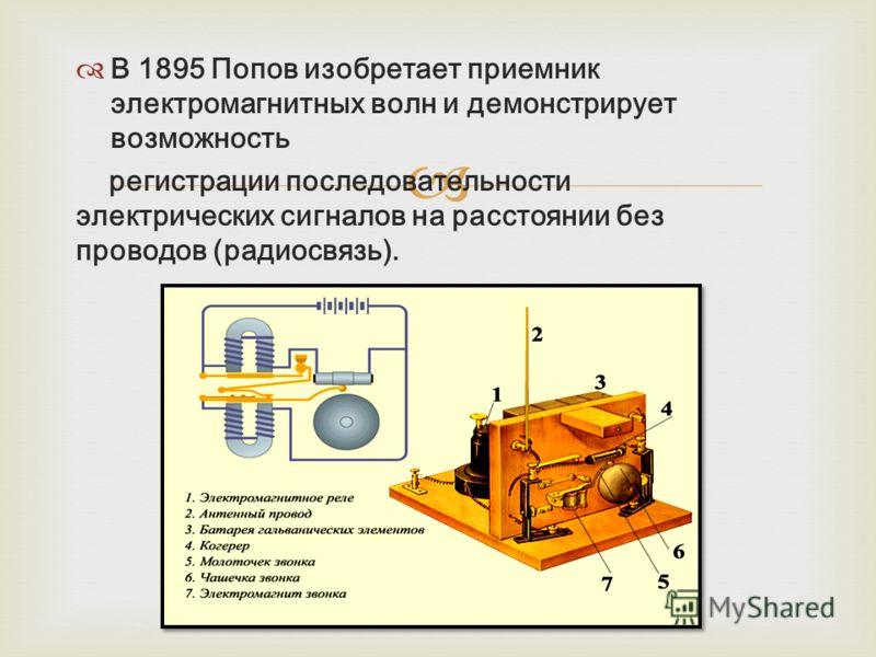 В 1895 Попов изобретает приемник электромагнитных волн и демонстрирует возможность регистрации последовательности электрических сигналов на расстоянии без проводов (радиосвязь).