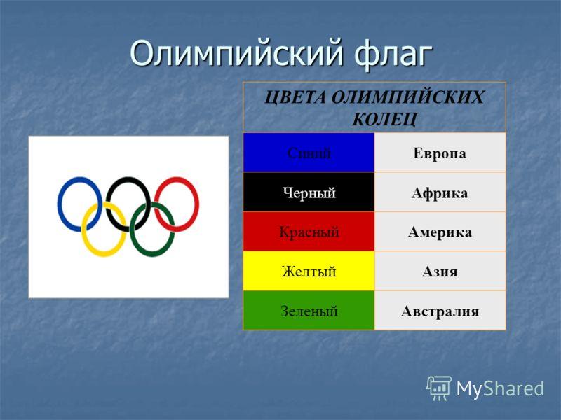 Олимпийский флаг ЦВЕТА ОЛИМПИЙСКИХ КОЛЕЦ СинийЕвропа ЧерныйАфрика КрасныйАмерика ЖелтыйАзия ЗеленыйАвстралия