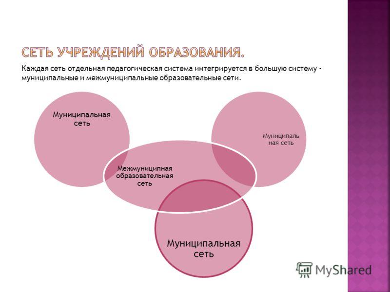 Каждая сеть отдельная педагогическая система интегрируется в большую систему - муниципальные и межмуниципальные образовательные сети. Муниципальная сеть Межмуниципная образовательная сеть