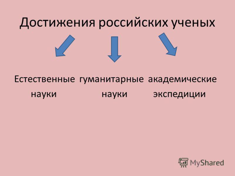 Достижения российских ученых Естественные гуманитарные академические науки науки экспедиции