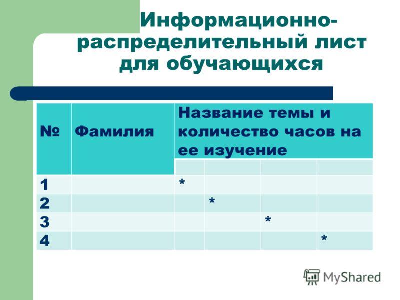 Информационно- распределительный лист для обучающихся Фамилия Название темы и количество часов на ее изучение 1* 2* 3* 4*