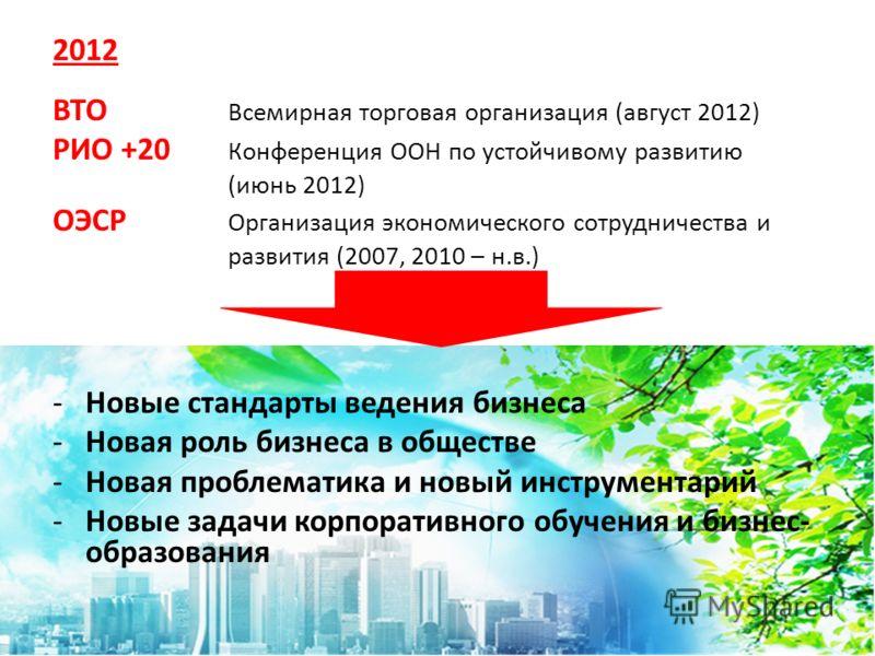 2012 ВТО Всемирная торговая организация (август 2012) РИО +20 Конференция ООН по устойчивому развитию (июнь 2012) ОЭСР Организация экономического сотрудничества и развития (2007, 2010 – н.в.) -Новые стандарты ведения бизнеса -Новая роль бизнеса в общ