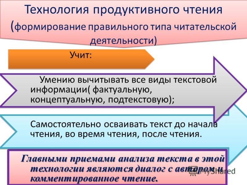 Технология продуктивного чтения ( формирование правильного типа читательской деятельности) Учит: Умению вычитывать все виды текстовой информации( фактуальную, концептуальную, подтекстовую); Самостоятельно осваивать текст до начала чтения, во время чт