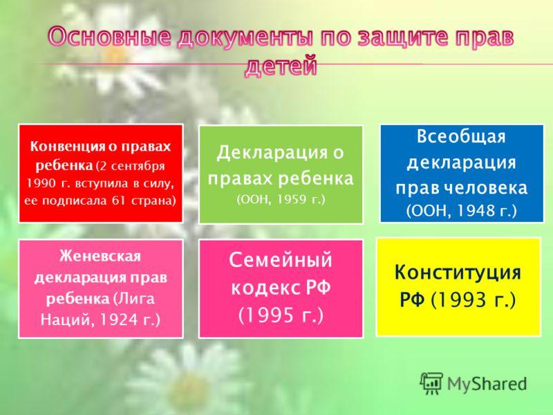 Конвенция о правах ребенка (2 сентября 1990 г. вступила в силу, ее подписала 61 страна) Декларация о правах ребенка (ООН, 1959 г.) Всеобщая декларация прав человека (ООН, 1948 г.) Женевская декларация прав ребенка (Лига Наций, 1924 г.) Семейный кодек
