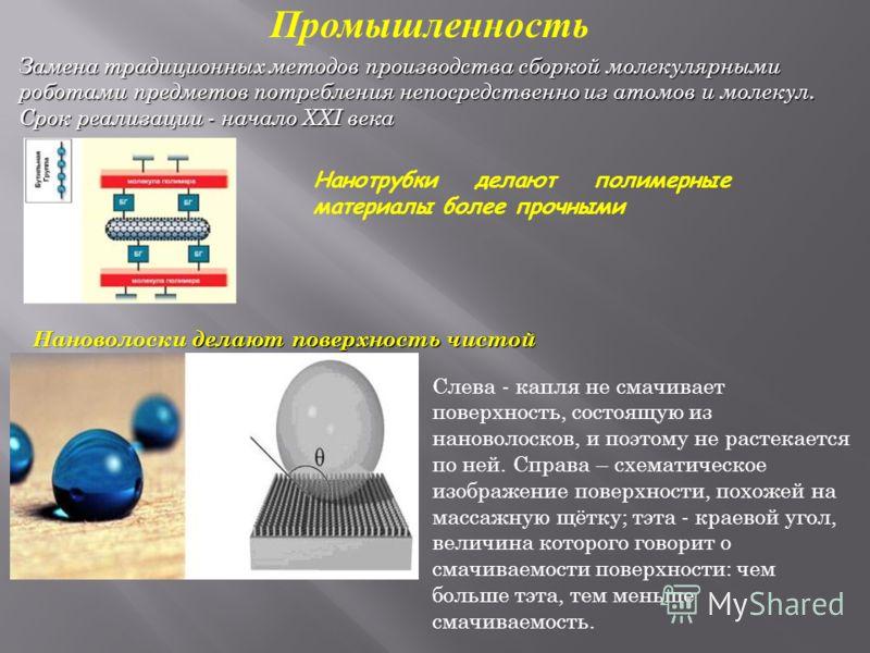 Промышленность Замена традиционных методов производства сборкой молекулярными роботами предметов потребления непосредственно из атомов и молекул. Срок реализации - начало XXI века Нанотрубки делают полимерные материалы более прочными Нановолоски дела