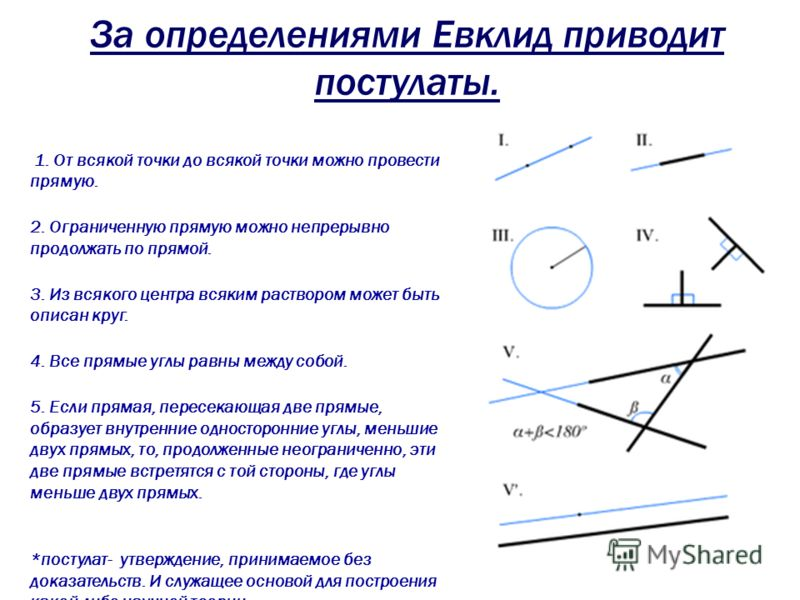 За определениями Евклид приводит постулаты. 1. От всякой точки до всякой точки можно провести прямую. 2. Ограниченную прямую можно непрерывно продолжать по прямой. 3. Из всякого центра всяким раствором может быть описан круг. 4. Все прямые углы равны