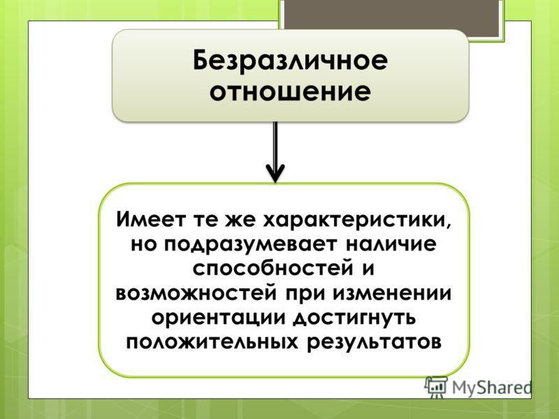 Безразличное отношение Имеет те же характеристики, но подразумевает наличие способностей и возможностей при изменении ориентации достигнуть положительных результатов