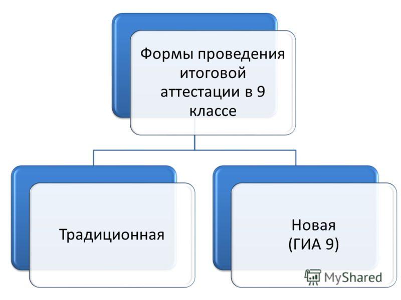 Формы проведения итоговой аттестации в 9 классе Традиционная Новая (ГИА 9)