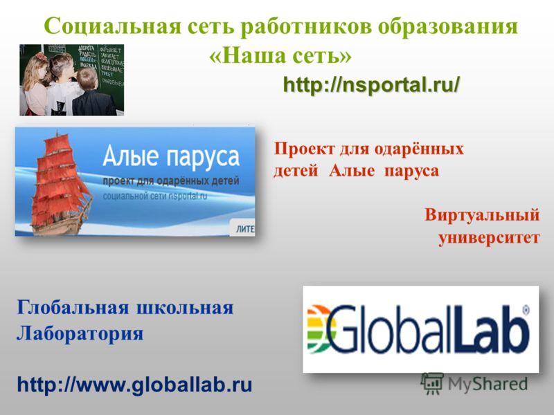 Социальная сеть работников образования «Наша сеть» http://nsportal.ru/ Проект для одарённых детей Алые паруса Виртуальный университет Глобальная школьная Лаборатория http://www.globallab.ru