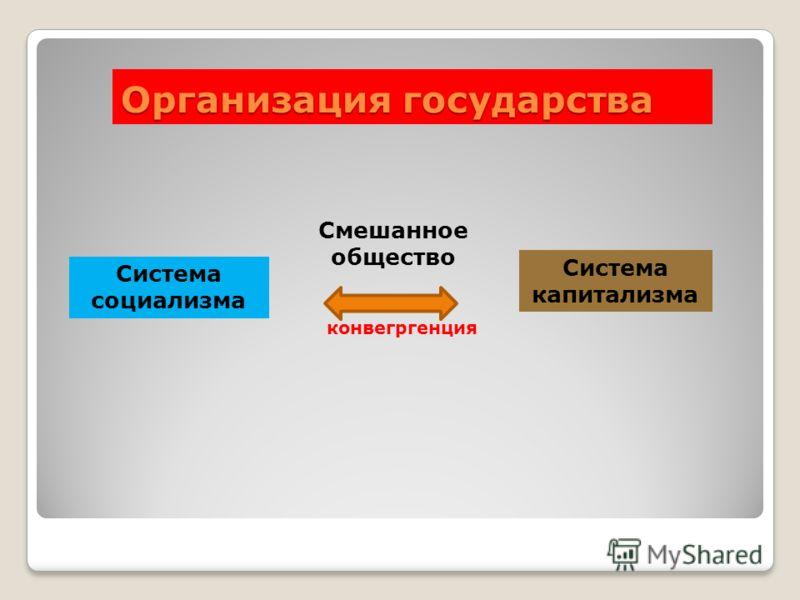 Организация государства конвегргенция Система социализма Система капитализма Смешанное общество