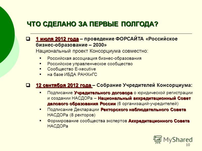 10 1 июля 2012 года 1 июля 2012 года – проведение ФОРСАЙТА «Российское бизнес-образование – 2030» Национальный проект Консорциума совместно: Российская ассоциация бизнес-образования Российское управленческое сообщество Сообщество E-xecutive на базе И