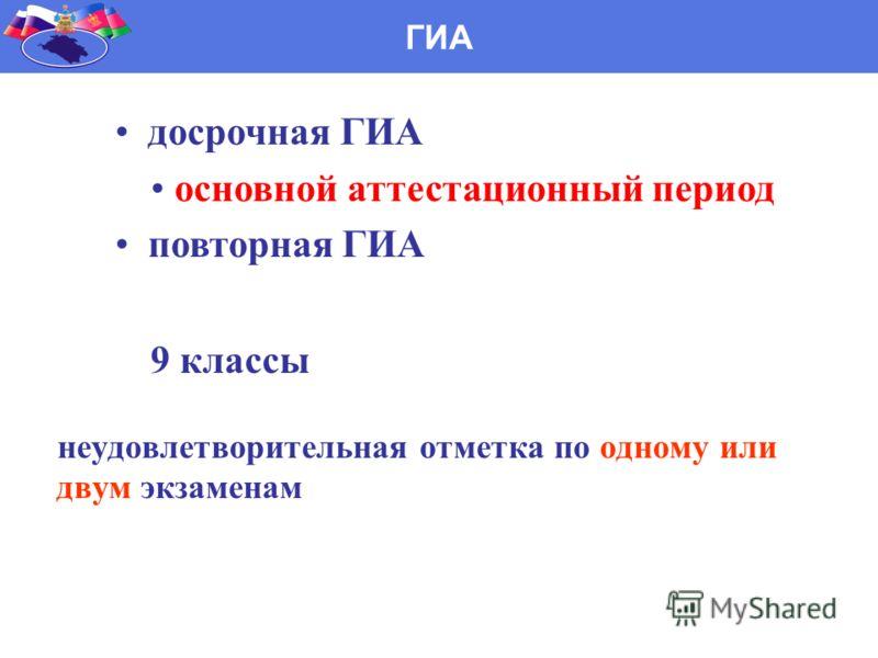 неудовлетворительная отметка по одному или двум экзаменам ГИА 9 классы досрочная ГИА основной аттестационный период повторная ГИА
