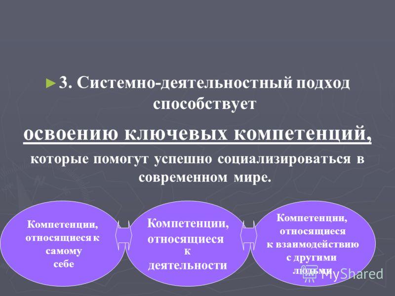 3. Системно-деятельностный подход способствует освоению ключевых компетенций, которые помогут успешно социализироваться в современном мире. Компетенции, относящиеся к самому себе Компетенции, относящиеся К деятельности Компетенции, относящиеся к взаи