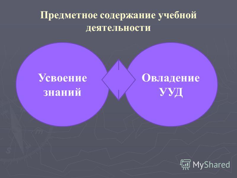 Предметное содержание учебной деятельности Усвоение знаний Овладение УУД