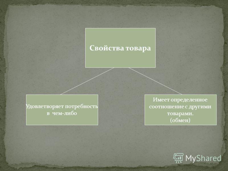 Свойства товара Удовлетворяет потребность в чем-либо Имеет определенное соотношение с другими товарами. (обмен)