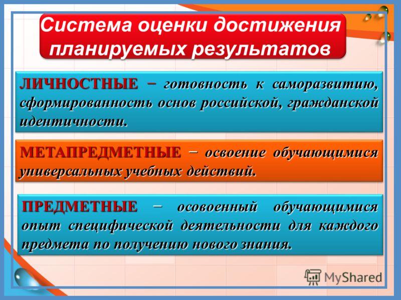 ЛИЧНОСТНЫЕ готовность к саморазвитию, сформированность основ российской, гражданской идентичности. МЕТАПРЕДМЕТНЫЕ освоение обучающимися универсальных учебных действий. ПРЕДМЕТНЫЕ осовоенный обучающимися опыт специфической деятельности для каждого пре