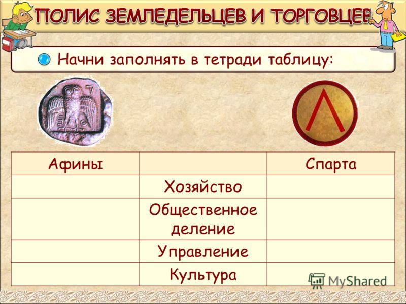 Начни заполнять в тетради таблицу: АфиныСпарта Хозяйство Общественное деление Управление Культура