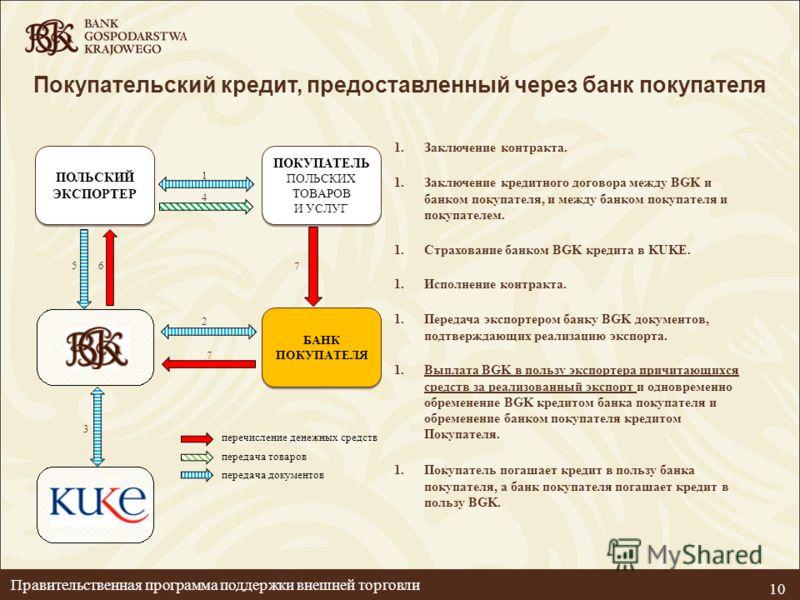 Покупательский кредит, предоставленный через банк покупателя 1.Заключение кредитного договора между BGK и банком покупателя, и между банком покупателя и покупателем. 1.Страхование банком BGK кредита в KUKE. 1.Исполнение контракта. 1.Передача экспорте