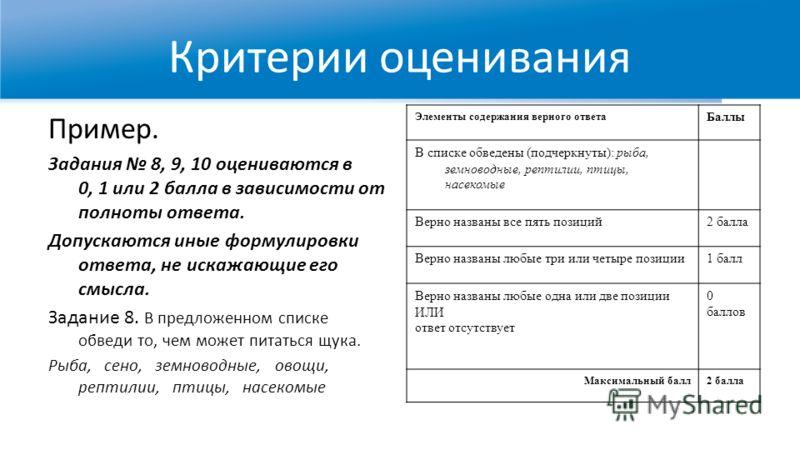 Критерии оценивания Пример. Задания 8, 9, 10 оцениваются в 0, 1 или 2 балла в зависимости от полноты ответа. Допускаются иные формулировки ответа, не искажающие его смысла. Задание 8. В предложенном списке обведи то, чем может питаться щука. Рыба, се