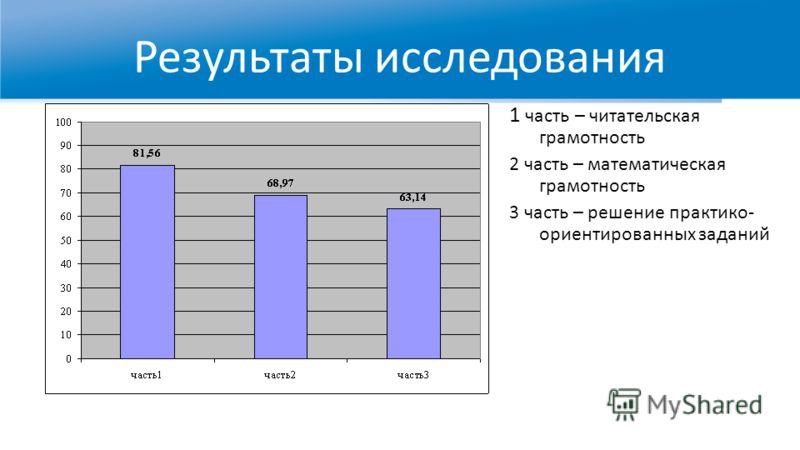 Результаты исследования 1 часть – читательская грамотность 2 часть – математическая грамотность 3 часть – решение практико- ориентированных заданий