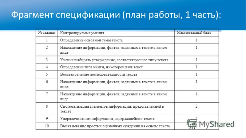 Фрагмент спецификации (план работы, 1 часть): задания Контролируемые умения Максимальный балл 1Определение основной темы текста1 2Нахождение информации, фактов, заданных в тексте в явном виде 1 3Умение выбирать утверждение, соответствующее типу текст
