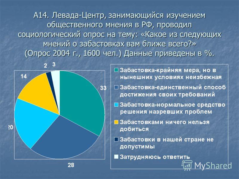 А14. Левада-Центр, занимающийся изучением общественного мнения в РФ, проводил социологический опрос на тему: «Какое из следующих мнений о забастовках вам ближе всего?» (Опрос 2004 г., 1600 чел.) Данные приведены в %.