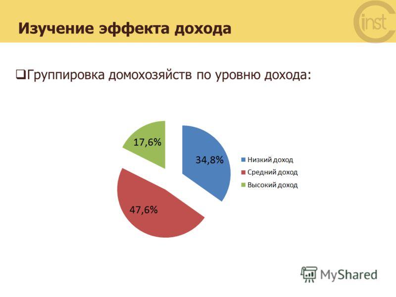 Высшая школа экономики, Москва, 2012 Изучение эффекта дохода Группировка домохозяйств по уровню дохода: