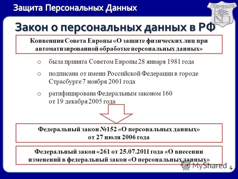 Закон о персональных данных в РФ Закон о персональных данных в РФ o была принята Советом Европы 28 января 1981 года o подписана от имени Российской Федерации в городе Страсбурге 7 ноября 2001 года o ратифицирована Федеральным законом 160 от 19 декабр