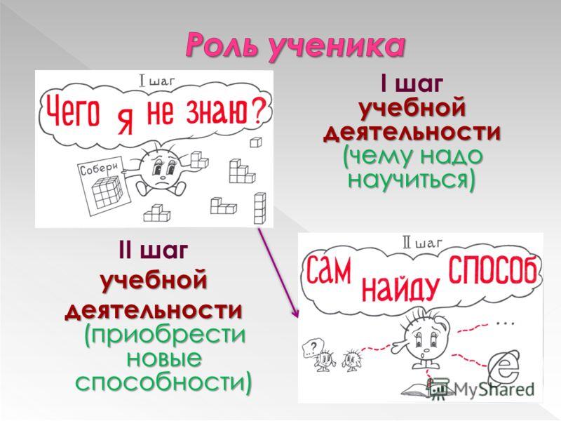 I шагучебнойдеятельности (чему надо научиться) II шагучебной деятельности (приобрести новые способности)