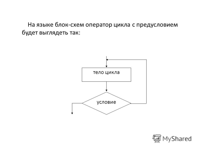 На языке блок-схем оператор цикла с предусловием будет выглядеть так: условие тело цикла