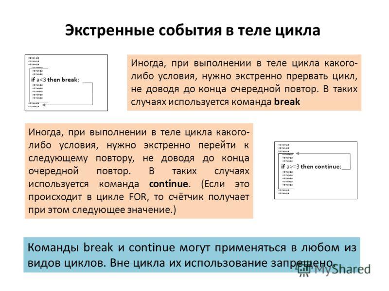 команда if a=3 then continue; команда команда Иногда, при выполнении в теле цикла какого- либо условия, нужно экстренно прервать цикл, не доводя до конца очередной повтор. В таких случаях используется команда break Экстренные события в теле цикла Ино