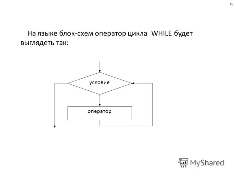 9 На языке блок-схем оператор цикла WHILE будет выглядеть так: условие оператор