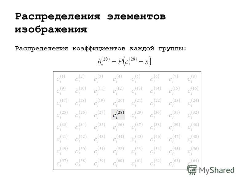Распределения элементов изображения Распределения коэффициентов каждой группы: