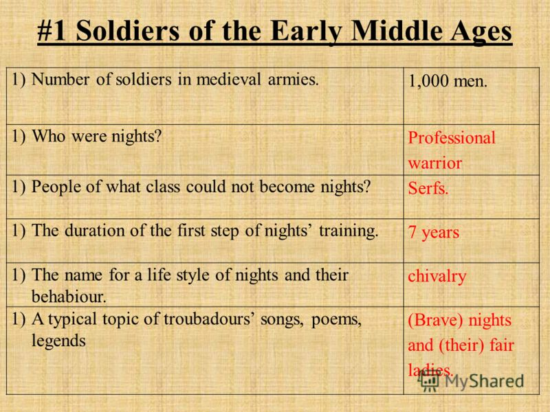 #1 Soldiers of the Early Middle Ages 1)Number of soldiers in medieval armies. 1,000 men. 1)Who were nights? Professional warrior 1)People of what class could not become nights? Serfs. 1)The duration of the first step of nights training. 7 years 1)The