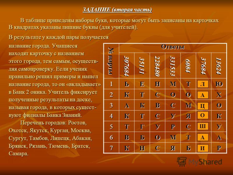 ЗАДАНИЕ (вторая часть) В таблице приведены наборы букв, которые могут быть записаны на карточках В таблице приведены наборы букв, которые могут быть записаны на карточках В квадратах указаны лишние буквы (для учителей). В результате у каждой пары пол