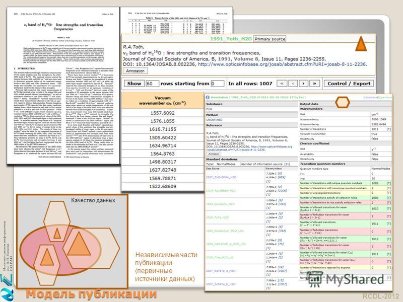 Независимые части публикации (первичные источники данных) Качество данных Модель публикации RCDL-2012