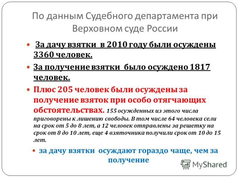 Нигинского поликлиника тюмень телефон регистратуры