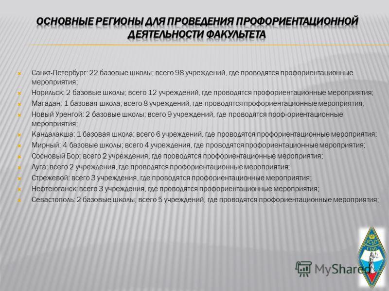 Санкт-Петербург: 22 базовые школы; всего 98 учреждений, где проводятся профориентационные мероприятия; Норильск: 2 базовые школы; всего 12 учреждений, где проводятся профориентационные мероприятия; Магадан: 1 базовая школа; всего 8 учреждений, где пр