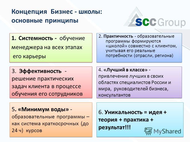 Концепция Бизнес - школы: основные принципы 1.Системность - обучение менеджера на всех этапах его карьеры 1.Системность - обучение менеджера на всех этапах его карьеры 2. Практичность - образовательные программы формируются «школой» совместно с клиен
