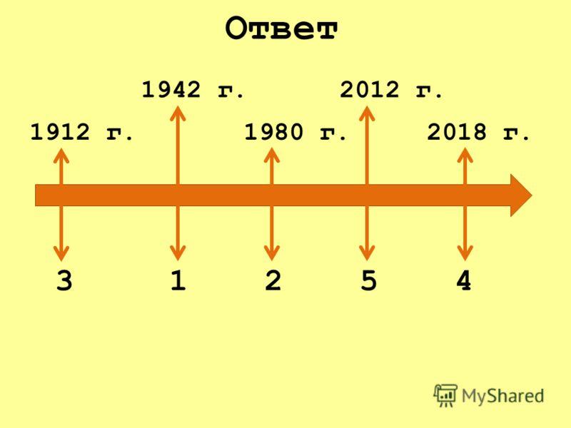 1942 г. 2012 г. 3 1 2 5 4 1912 г. 1980 г. 2018 г. Ответ