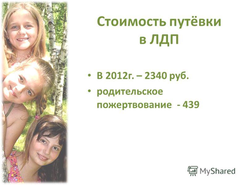 Стоимость путёвки в ЛДП В 2012г. – 2340 руб. родительское пожертвование - 439