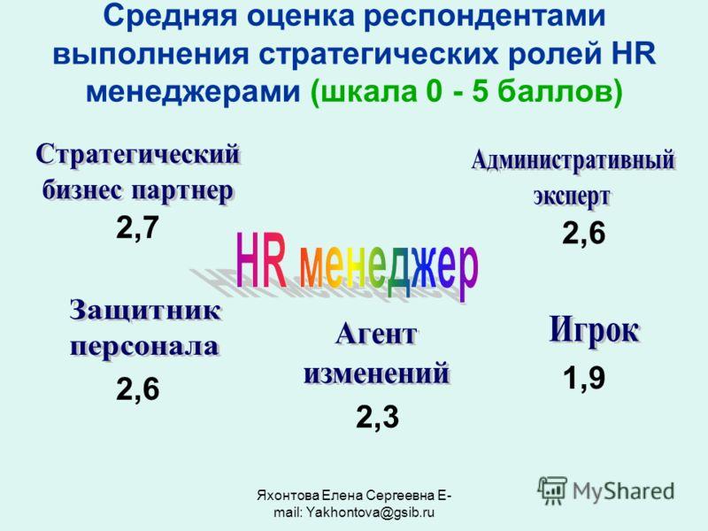 Яхонтова Елена Сергеевна E- mail: Yakhontova@gsib.ru Средняя оценка респондентами выполнения стратегических ролей HR менеджерами (шкала 0 - 5 баллов) 2,7 2,6 1,9 2,3 2,6