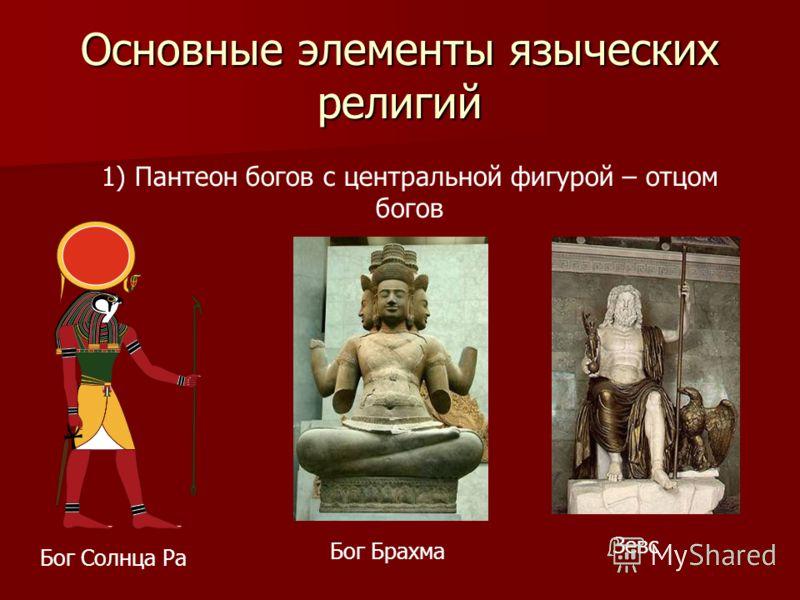 Основные элементы языческих религий 1) Пантеон богов с центральной фигурой – отцом богов Бог Солнца Ра Бог Брахма Зевс