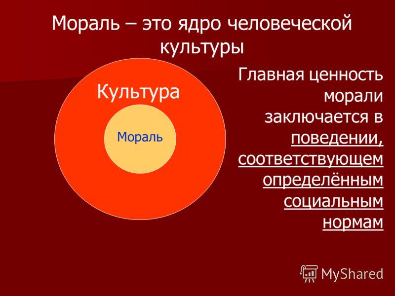 Мораль Культура Мораль – это ядро человеческой культуры Главная ценность морали заключается в поведении, соответствующем определённым социальным нормам