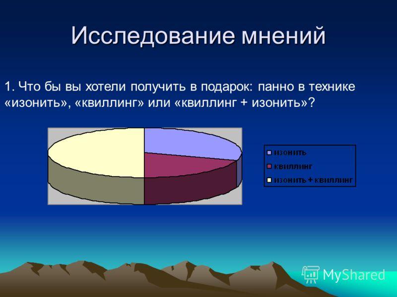 Исследование мнений 1. Что бы вы хотели получить в подарок: панно в технике «изонить», «квиллинг» или «квиллинг + изонить»?