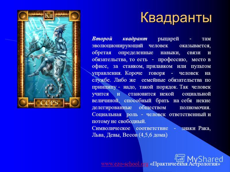 Квадранты www.ezo-school.orgwww.ezo-school.org «Практическая Астрология» Второй квадрант рыцарей - там эволюционирующий человек оказывается, обретая определенные навыки, связи и обязательства, то есть - профессию, место в офисе, за станком, прилавком