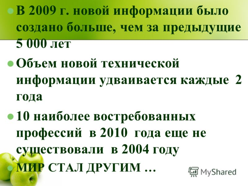 В 2009 г. новой информации было создано больше, чем за предыдущие 5 000 лет Объем новой технической информации удваивается каждые 2 года 10 наиболее востребованных профессий в 2010 года еще не существовали в 2004 году МИР СТАЛ ДРУГИМ …