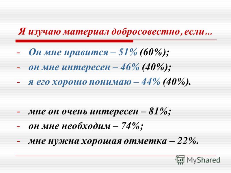 Я изучаю материал добросовестно, если … -Он мне нравится – 51% (60%); -он мне интересен – 46% (40%); -я его хорошо понимаю – 44% (40%). -мне он очень интересен – 81%; -он мне необходим – 74%; -мне нужна хорошая отметка – 22%.