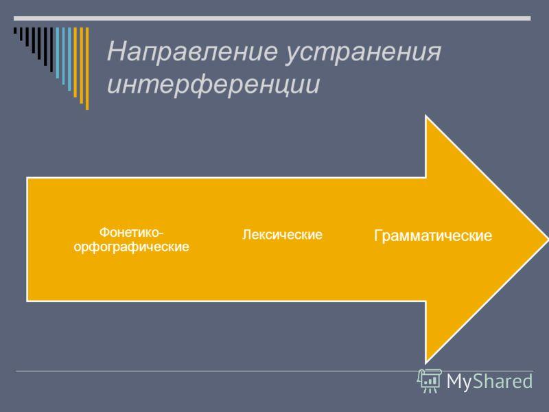 Направление устранения интерференции Грамматические Лексические Фонетико- орфографические