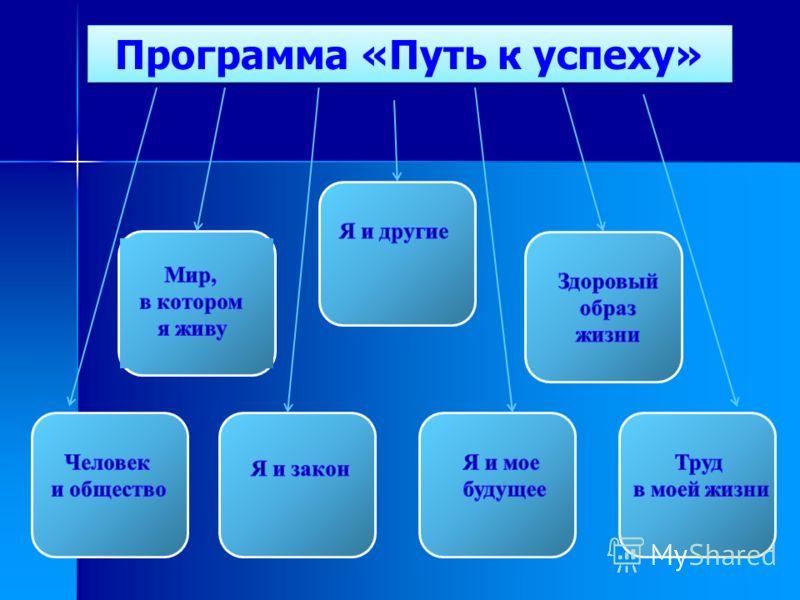 Программа «Путь к успеху»